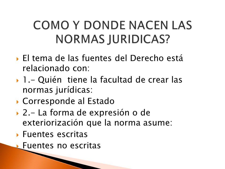 El tema de las fuentes del Derecho está relacionado con: 1.- Quién tiene la facultad de crear las normas jurídicas: Corresponde al Estado 2.- La forma