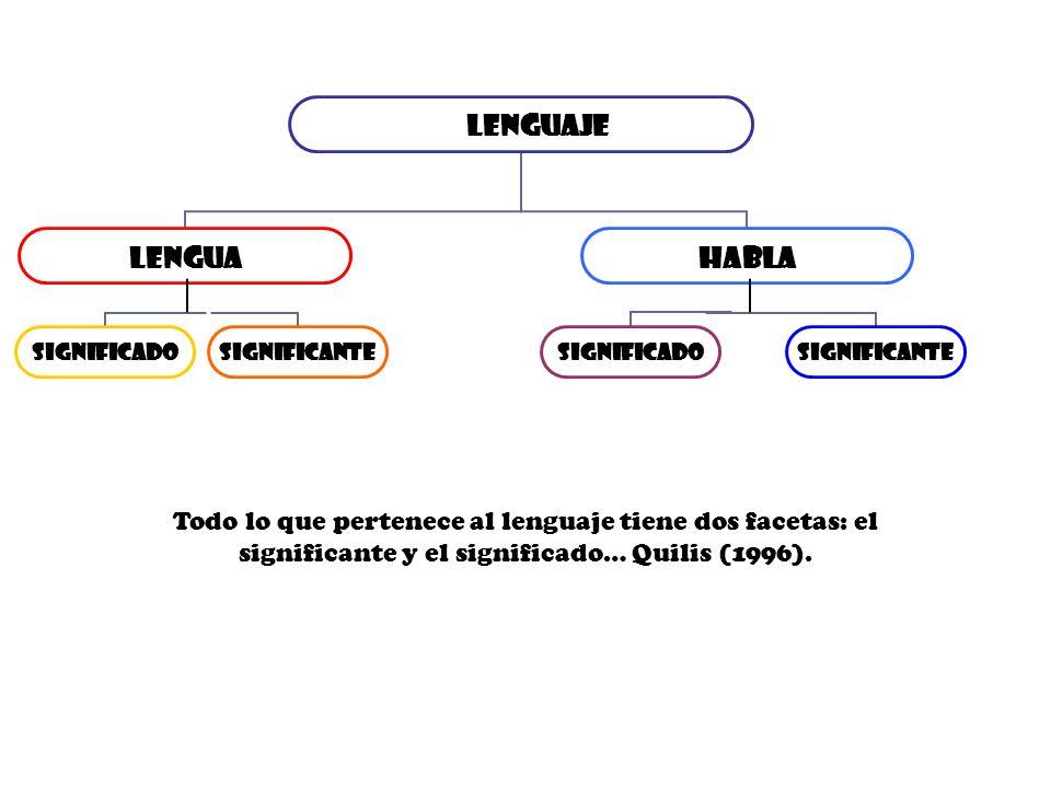 Todo lo que pertenece al lenguaje tiene dos facetas: el significante y el significado… Quilis (1996).