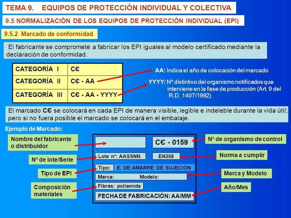 TEMA 9. EQUIPOS DE PROTECCIÓN INDIVIDUAL Y COLECTIVA 9.5 NORMALIZACIÓN DE LOS EQUIPOS DE PROTECCIÓN INDIVIDUAL (EPI) 9.5.2 Marcado de conformidad El m