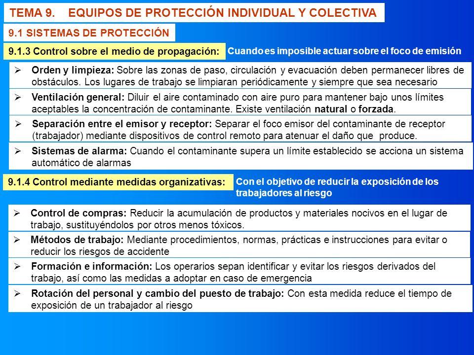 TEMA 9. EQUIPOS DE PROTECCIÓN INDIVIDUAL Y COLECTIVA 9.1 SISTEMAS DE PROTECCIÓN 9.1.3 Control sobre el medio de propagación: Orden y limpieza: Sobre l