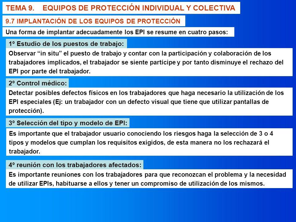 TEMA 9. EQUIPOS DE PROTECCIÓN INDIVIDUAL Y COLECTIVA 9.7 IMPLANTACIÓN DE LOS EQUIPOS DE PROTECCIÓN Una forma de implantar adecuadamente los EPI se res