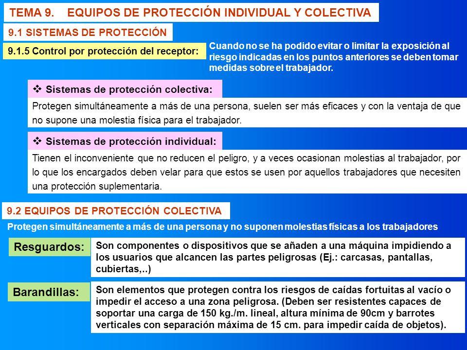 TEMA 9. EQUIPOS DE PROTECCIÓN INDIVIDUAL Y COLECTIVA Sistemas de protección colectiva: 9.1 SISTEMAS DE PROTECCIÓN 9.1.5 Control por protección del rec