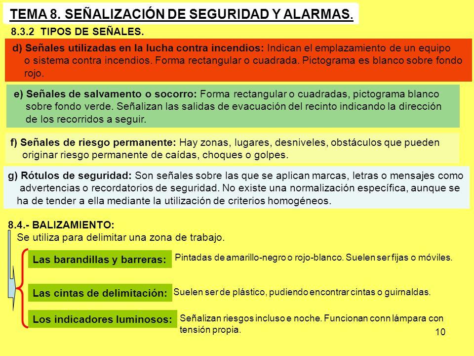 10 TEMA 8. SEÑALIZACIÓN DE SEGURIDAD Y ALARMAS. 8.3.2 TIPOS DE SEÑALES. d) Señales utilizadas en la lucha contra incendios: Indican el emplazamiento d