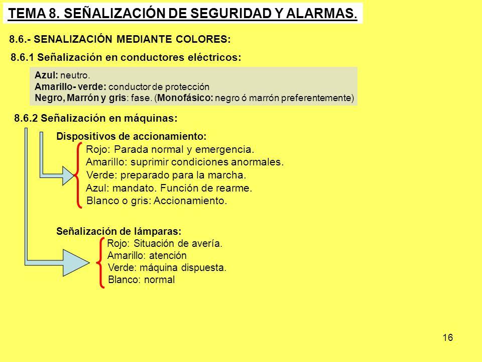 16 TEMA 8. SEÑALIZACIÓN DE SEGURIDAD Y ALARMAS. 8.6.1 Señalización en conductores eléctricos: 8.6.- SENALIZACIÓN MEDIANTE COLORES: 8.6.2 Señalización