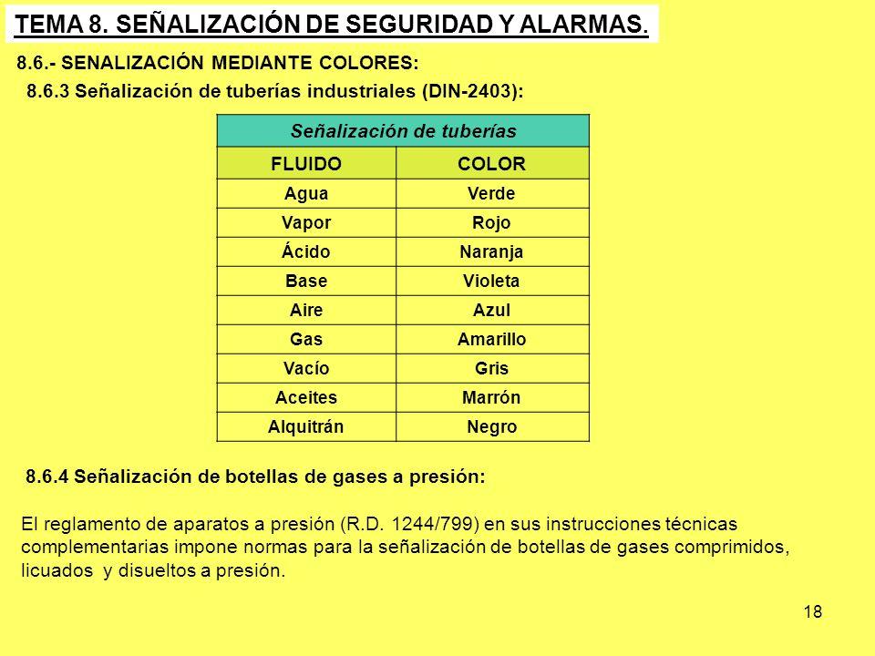 18 TEMA 8. SEÑALIZACIÓN DE SEGURIDAD Y ALARMAS. 8.6.- SENALIZACIÓN MEDIANTE COLORES: 8.6.3 Señalización de tuberías industriales (DIN-2403): 8.6.4 Señ