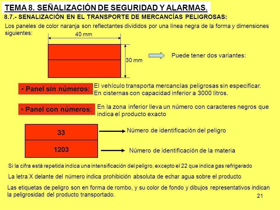 21 TEMA 8. SEÑALIZACIÓN DE SEGURIDAD Y ALARMAS. 8.7.- SENALIZACIÓN EN EL TRANSPORTE DE MERCANCÍAS PELIGROSAS: Los paneles de color naranja son reflect