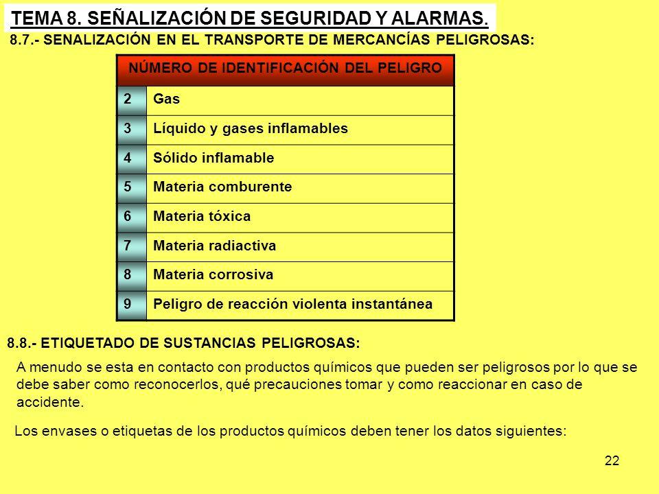 22 TEMA 8. SEÑALIZACIÓN DE SEGURIDAD Y ALARMAS. 8.7.- SENALIZACIÓN EN EL TRANSPORTE DE MERCANCÍAS PELIGROSAS: NÚMERO DE IDENTIFICACIÓN DEL PELIGRO 2Ga