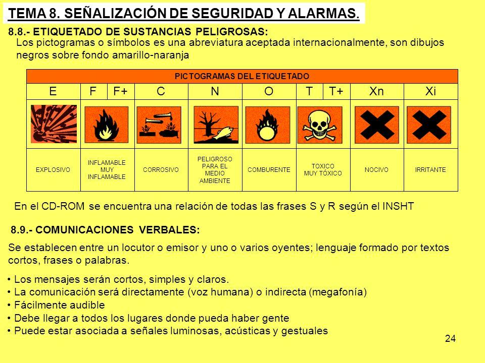 24 TEMA 8. SEÑALIZACIÓN DE SEGURIDAD Y ALARMAS. 8.8.- ETIQUETADO DE SUSTANCIAS PELIGROSAS: IRRITANTENOCIVO TOXICO MUY TÓXICO COMBURENTE PELIGROSO PARA