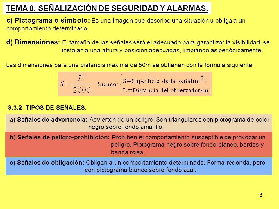 3 TEMA 8. SEÑALIZACIÓN DE SEGURIDAD Y ALARMAS. c) Pictograma o símbolo: Es una imagen que describe una situación u obliga a un comportamiento determin