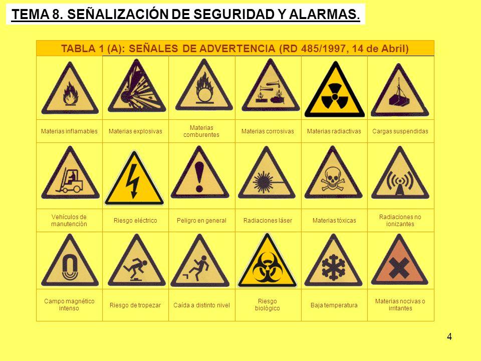 15 TEMA 8.SEÑALIZACIÓN DE SEGURIDAD Y ALARMAS.