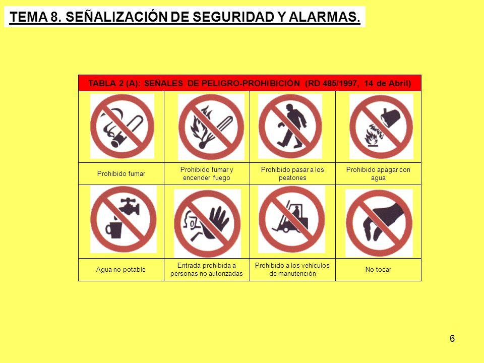 7 Prohibido aparcar Prohibido circularProhibido quitar protecciónProhibido accionar Prohibido mirar el láser Prohibido usar guantes Peligro de radiaciónPeligro de fuego Peligro de explosión Peligro de descarga eléctrica Prohibido verter residuos Prohibido transportar personas Prohibido a personas No utilizar en caso de emergencia Prohibido depositar materiales TABLA 2 (B): OTRAS SEÑALES DE PELIGRO-PROHIBICIÓN TEMA 8.