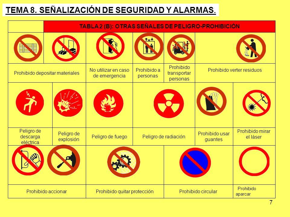 8 Obligación general (acompañada, si procede, de una señal adicional) Vía obligatoria para peatones Protección obligatoria contra caídas Protección obligatoria de la cara Protección obligatoria del cuerpo Protección obligatoria de las manos Protección obligatoria de los pies Protección obligatoria de las vías respiratoria s Protección obligatoria del oído Protección obligatoria de la cabeza Protección Obligatoria de la vista TABLA 3 (A): SEÑALES DE OBLIGACIÓN (RD 485/1997, 14 de Abril) TEMA 8.