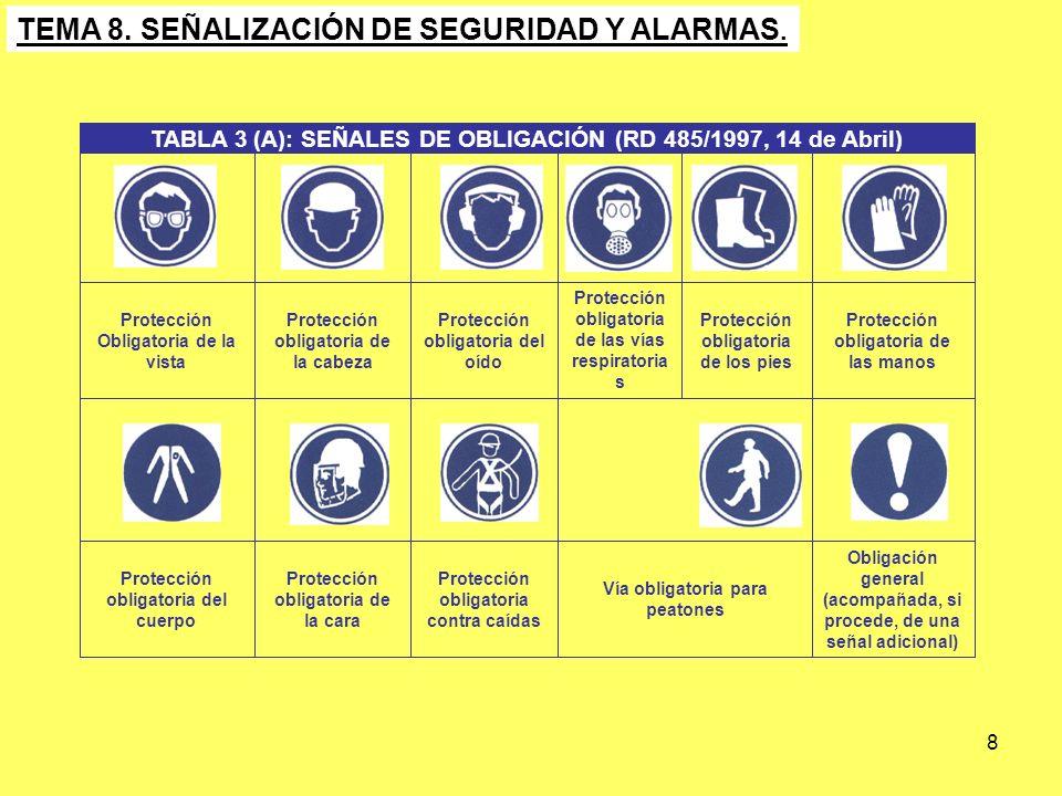 8 Obligación general (acompañada, si procede, de una señal adicional) Vía obligatoria para peatones Protección obligatoria contra caídas Protección ob
