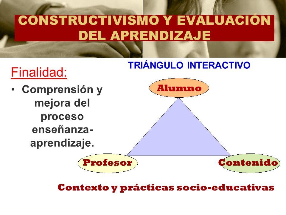 CONSTRUCTIVISMO Y EVALUACIÓN DEL APRENDIZAJE Finalidad: Comprensión y mejora del proceso enseñanza- aprendizaje. Alumno ProfesorContenido Contexto y p