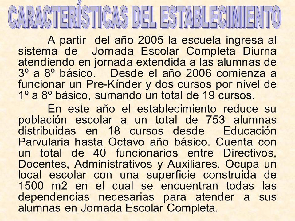 A partir del año 2005 la escuela ingresa al sistema de Jornada Escolar Completa Diurna atendiendo en jornada extendida a las alumnas de 3º a 8º básico.
