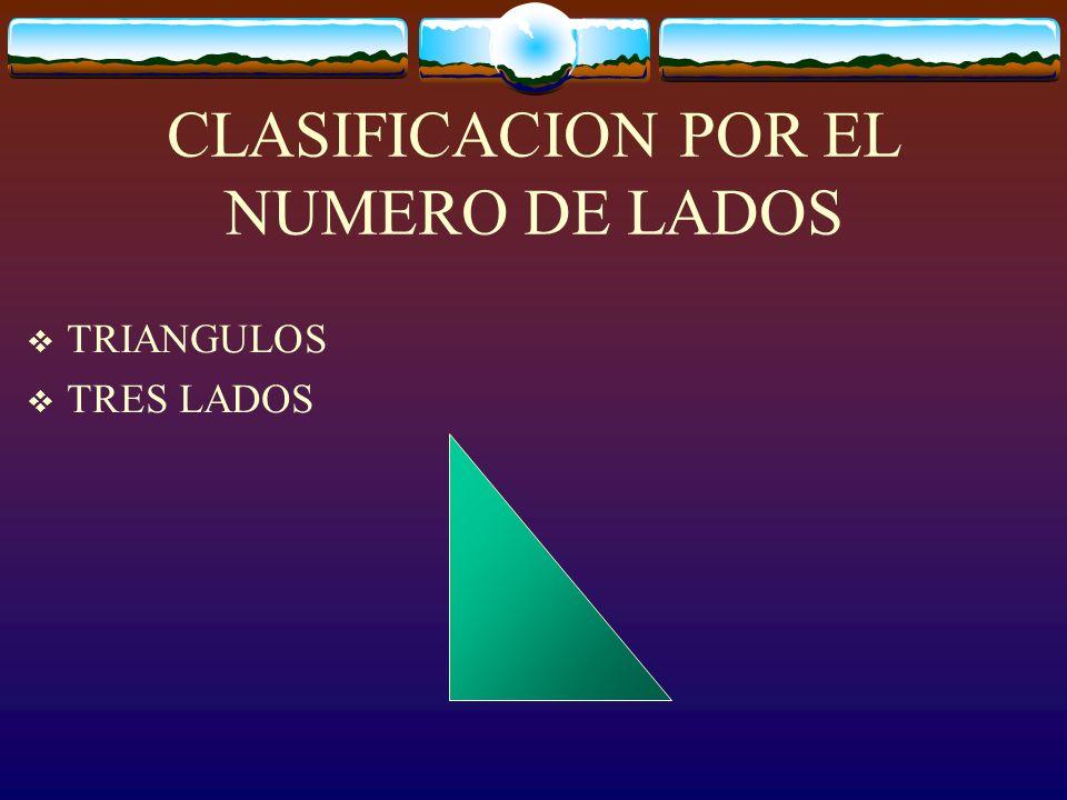 CONVEXOS SUS ANGULOS INTERIORES SON DE MENOS DE 180 GRADOS