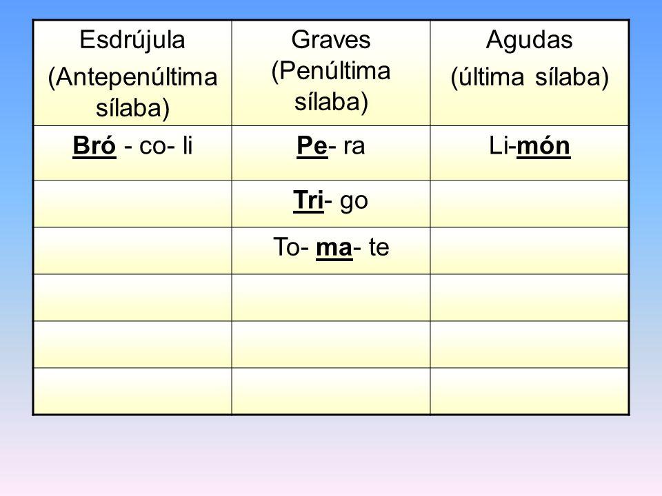 Esdrújula (Antepenúltima sílaba) Graves (Penúltima sílaba) Agudas (última sílaba) Bró - co- liPe- raLi-món Tri- go To- ma- te