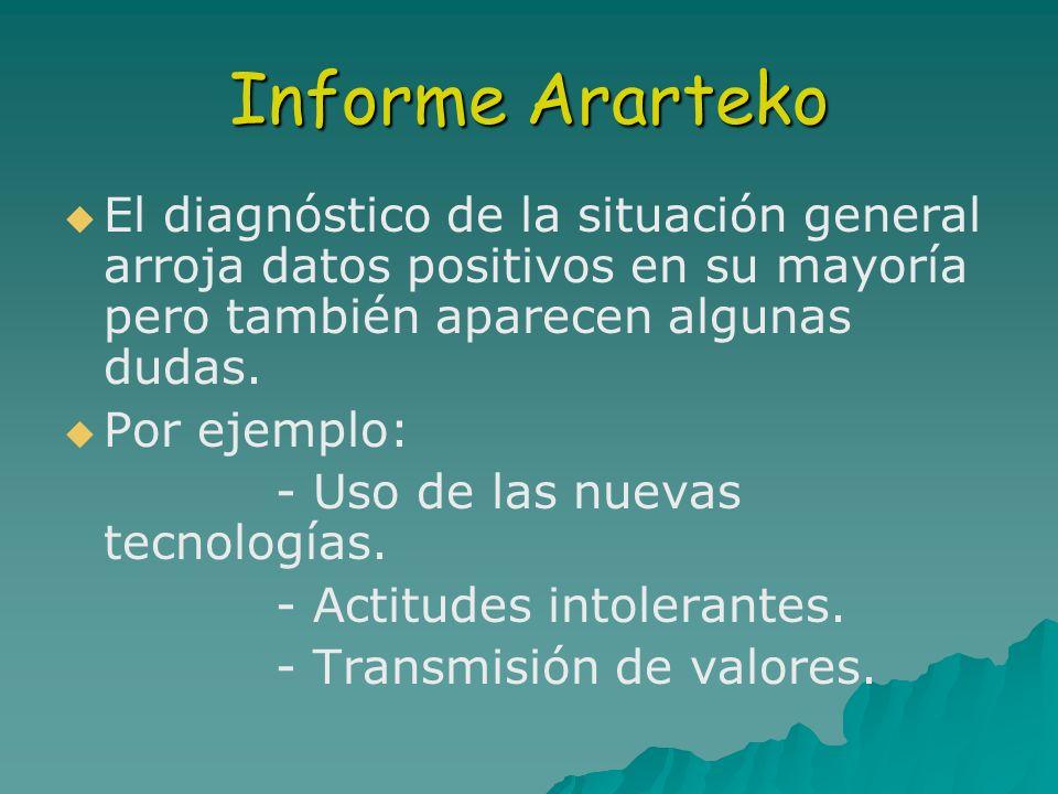 Informe Ararteko El diagnóstico de la situación general arroja datos positivos en su mayoría pero también aparecen algunas dudas. Por ejemplo: - Uso d