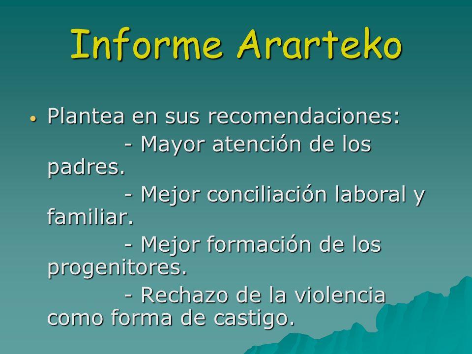 Informe Ararteko Plantea en sus recomendaciones: Plantea en sus recomendaciones: - Mayor atención de los padres. - Mejor conciliación laboral y famili