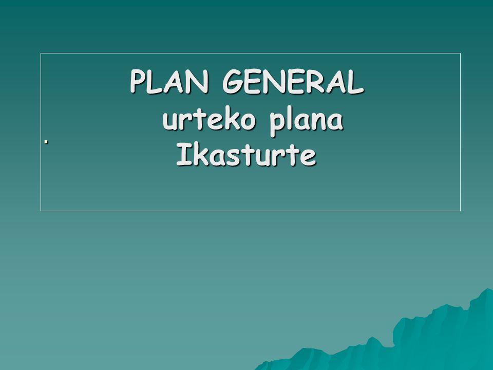 PLAN GENERAL urteko plana Ikasturte.