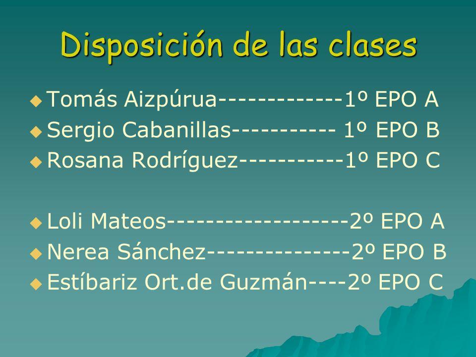 Disposición de las clases Tomás Aizpúrua-------------1º EPO A Sergio Cabanillas----------- 1º EPO B Rosana Rodríguez-----------1º EPO C Loli Mateos---