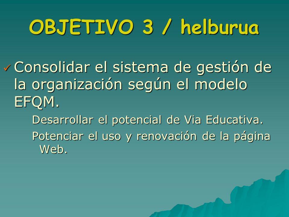 OBJETIVO 3 / helburua Consolidar el sistema de gestión de la organización según el modelo EFQM. Consolidar el sistema de gestión de la organización se