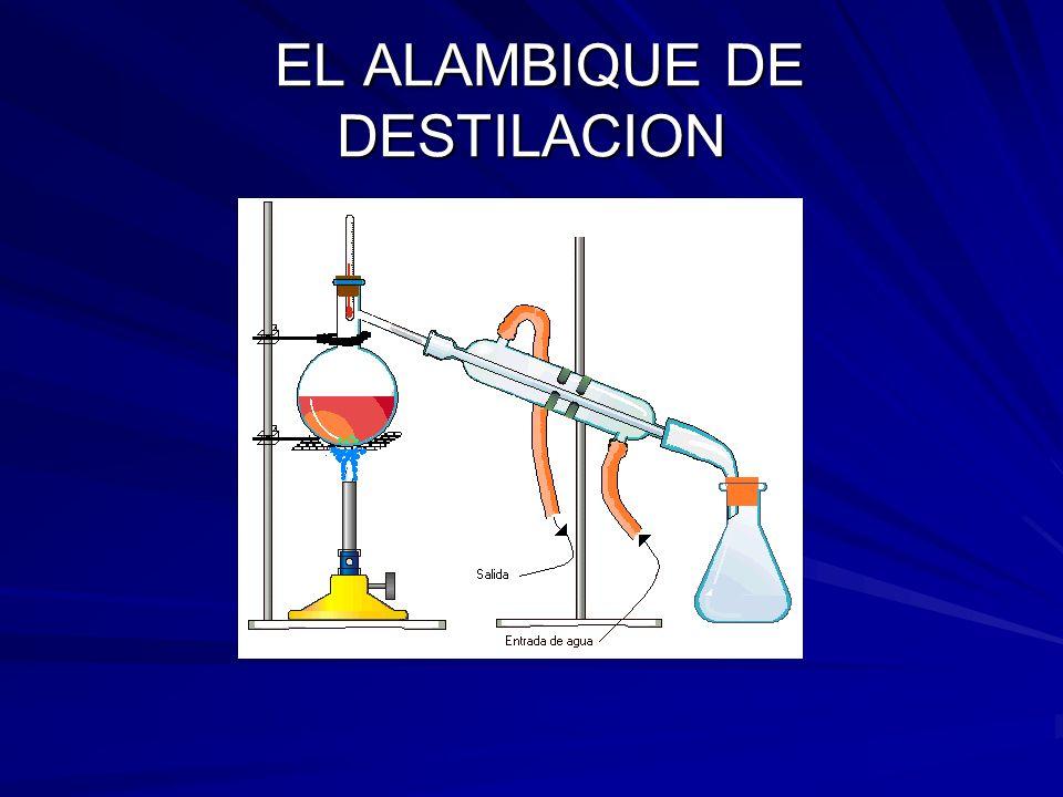 EL ALAMBIQUE DE DESTILACION EL ALAMBIQUE DE DESTILACION