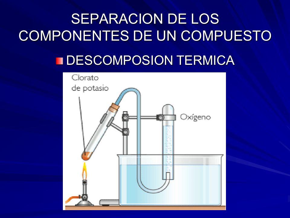 SEPARACION DE LOS COMPONENTES DE UN COMPUESTO DESCOMPOSION TERMICA
