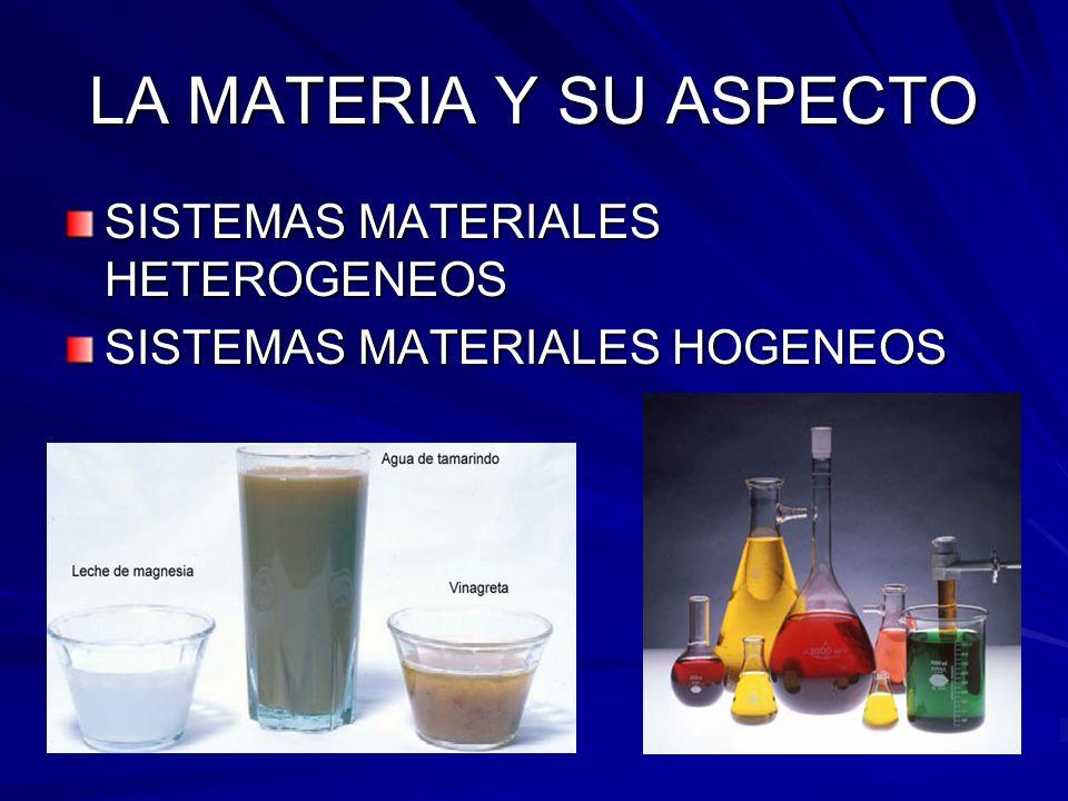 LA MATERIA Y SU ASPECTO SISTEMAS MATERIALES HETEROGENEOS SISTEMAS MATERIALES HOGENEOS