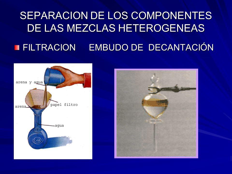 SEPARACION DE LOS COMPONENTES DE LAS MEZCLAS HETEROGENEAS FILTRACION EMBUDO DE DECANTACIÓN