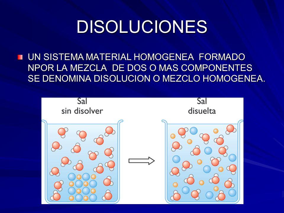 DISOLUCIONES UN SISTEMA MATERIAL HOMOGENEA FORMADO NPOR LA MEZCLA DE DOS O MAS COMPONENTES SE DENOMINA DISOLUCION O MEZCLO HOMOGENEA.