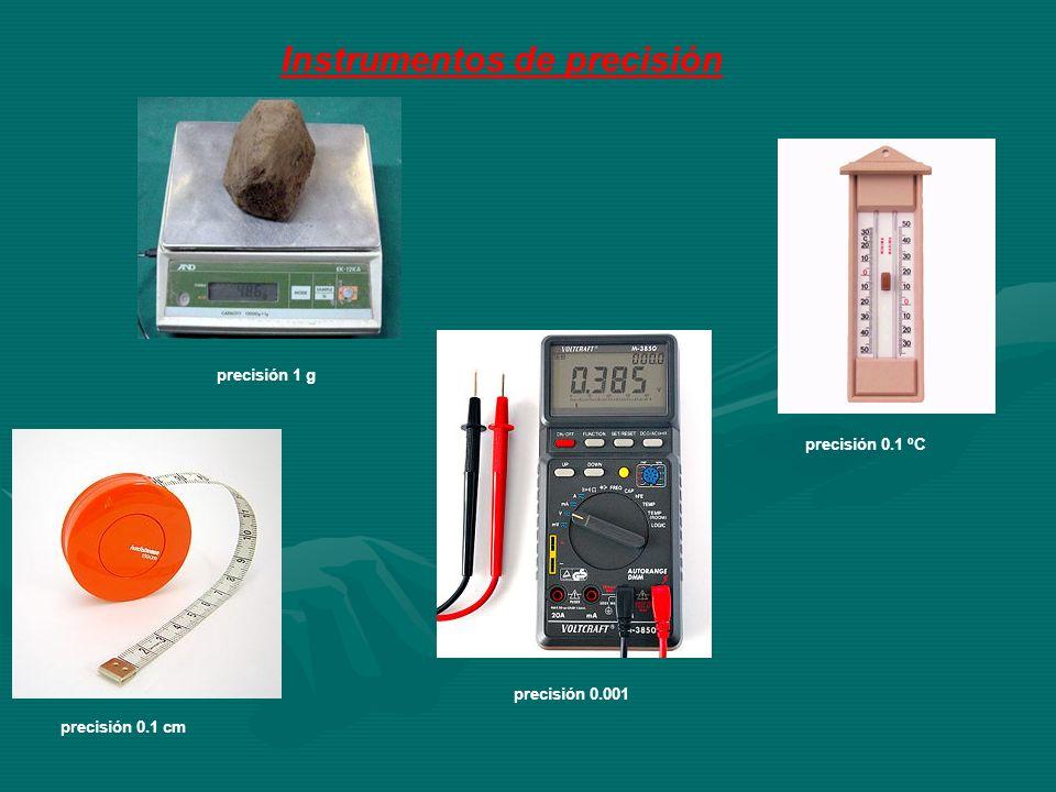 Instrumentos de precisión precisión 1 g precisión 0.1 cm precisión 0.1 ºC precisión 0.001