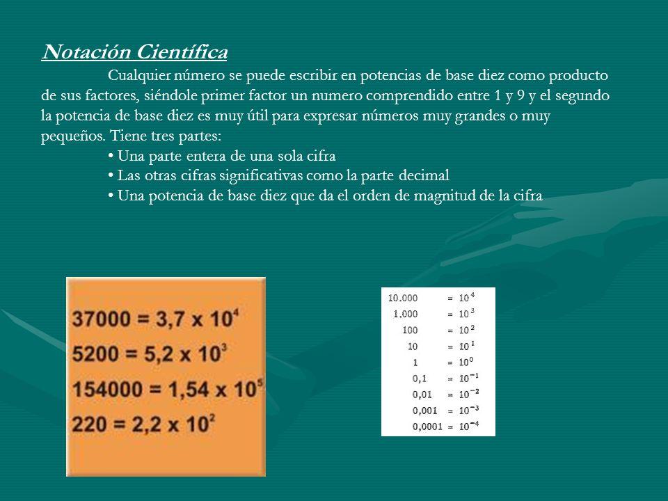 Notación Científica Cualquier número se puede escribir en potencias de base diez como producto de sus factores, siéndole primer factor un numero compr