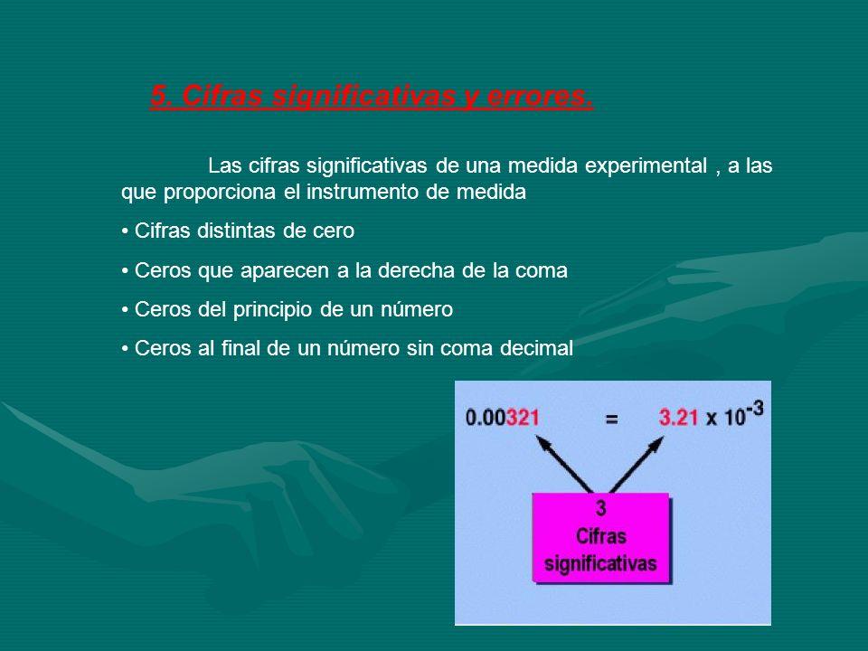 5. Cifras significativas y errores. Las cifras significativas de una medida experimental, a las que proporciona el instrumento de medida Cifras distin