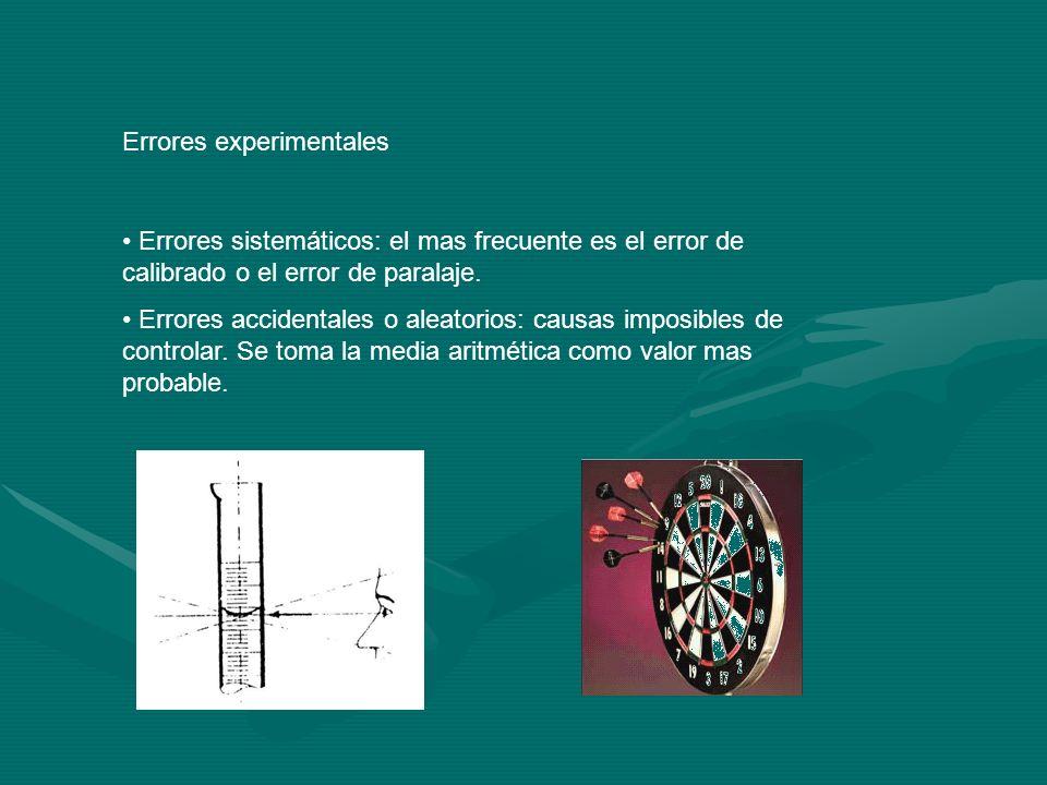 Errores experimentales Errores sistemáticos: el mas frecuente es el error de calibrado o el error de paralaje. Errores accidentales o aleatorios: caus