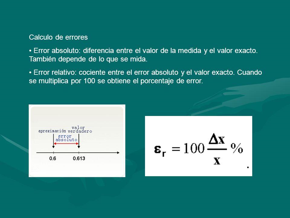 Calculo de errores Error absoluto: diferencia entre el valor de la medida y el valor exacto. También depende de lo que se mida. Error relativo: cocien