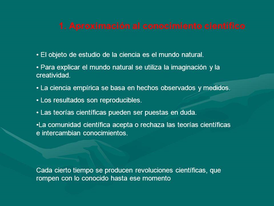 2.Etapas del método científico A)Planteamiento del problema.
