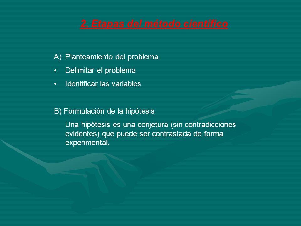 2. Etapas del método científico A)Planteamiento del problema. Delimitar el problema Identificar las variables B) Formulación de la hipótesis Una hipót