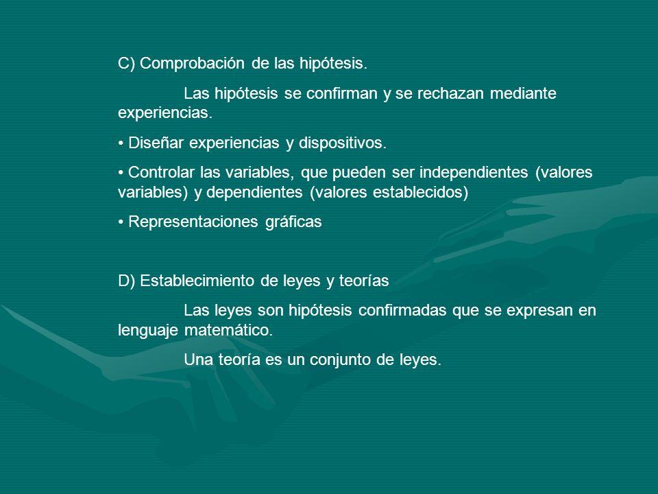 C) Comprobación de las hipótesis. Las hipótesis se confirman y se rechazan mediante experiencias. Diseñar experiencias y dispositivos. Controlar las v