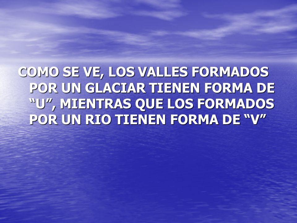 COMO SE VE, LOS VALLES FORMADOS POR UN GLACIAR TIENEN FORMA DE U, MIENTRAS QUE LOS FORMADOS POR UN RIO TIENEN FORMA DE V