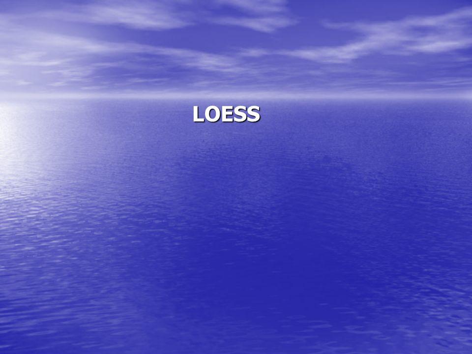 LOESS LOESS