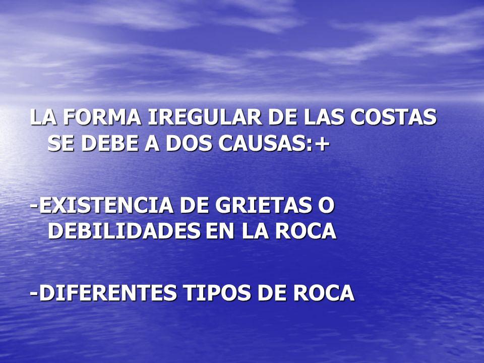 LA FORMA IREGULAR DE LAS COSTAS SE DEBE A DOS CAUSAS:+ -EXISTENCIA DE GRIETAS O DEBILIDADES EN LA ROCA -DIFERENTES TIPOS DE ROCA