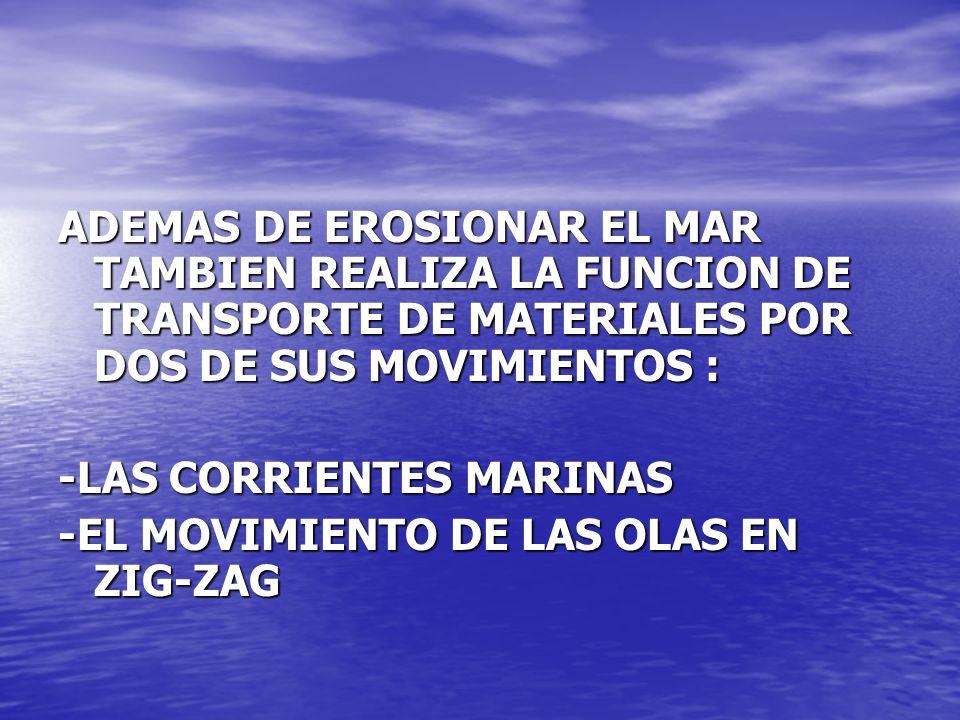 ADEMAS DE EROSIONAR EL MAR TAMBIEN REALIZA LA FUNCION DE TRANSPORTE DE MATERIALES POR DOS DE SUS MOVIMIENTOS : -LAS CORRIENTES MARINAS -EL MOVIMIENTO
