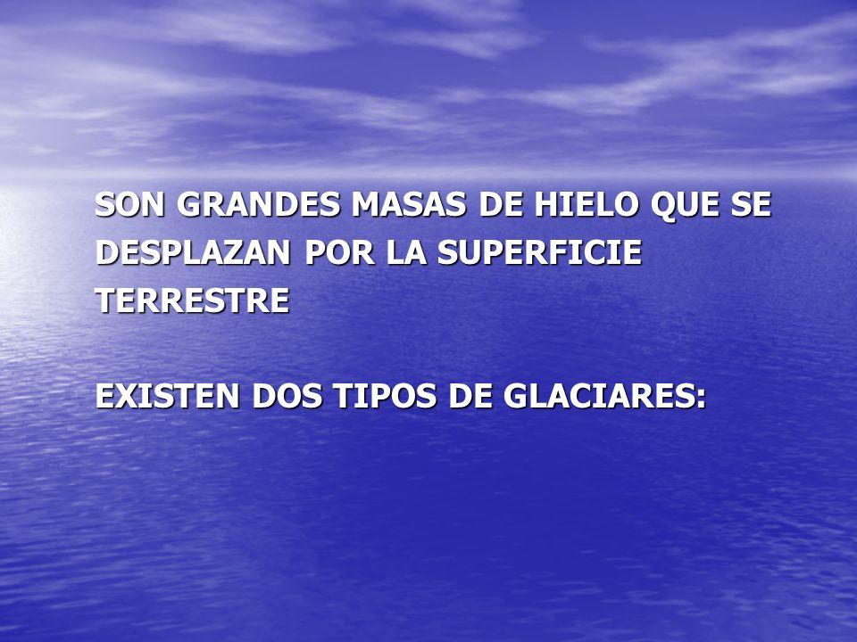 SON GRANDES MASAS DE HIELO QUE SE DESPLAZAN POR LA SUPERFICIE TERRESTRE EXISTEN DOS TIPOS DE GLACIARES: