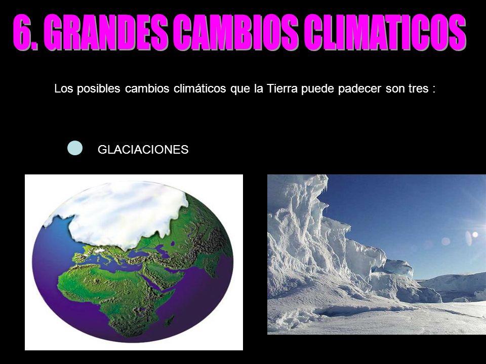 Los posibles cambios climáticos que la Tierra puede padecer son tres : GLACIACIONES