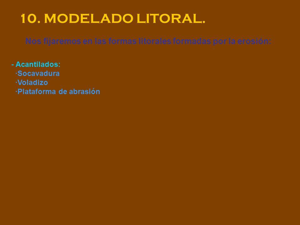 10. MODELADO LITORAL. Nos fijaremos en las formas litorales formadas por la erosión: - Acantilados: ·Socavadura ·Voladizo ·Plataforma de abrasión