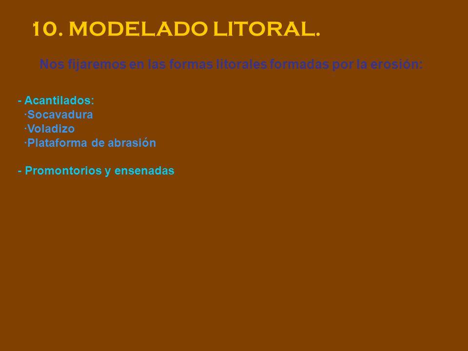 10. MODELADO LITORAL. Nos fijaremos en las formas litorales formadas por la erosión: - Acantilados: ·Socavadura ·Voladizo ·Plataforma de abrasión - Pr