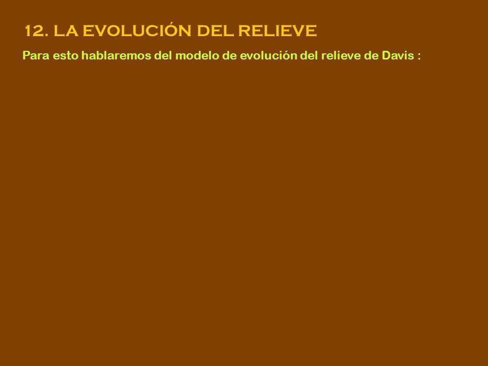 Para esto hablaremos del modelo de evolución del relieve de Davis :