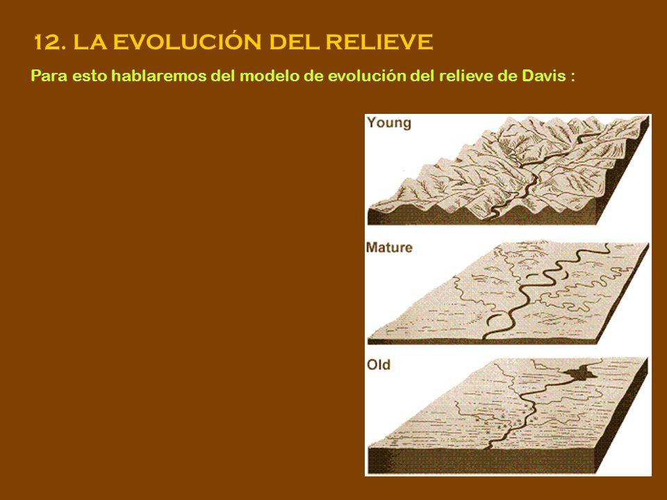 12. LA EVOLUCIÓN DEL RELIEVE Para esto hablaremos del modelo de evolución del relieve de Davis :