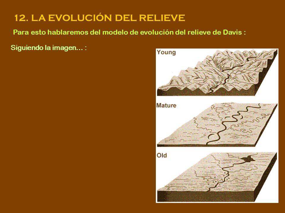 12. LA EVOLUCIÓN DEL RELIEVE Para esto hablaremos del modelo de evolución del relieve de Davis : Siguiendo la imagen… :